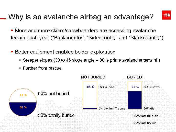 Why is an avalanche airbag an advantage? § More and more skiers/snowboarders are accessing
