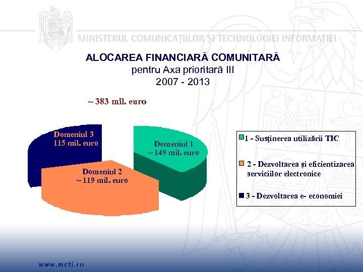 ALOCAREA FINANCIARĂ COMUNITARĂ pentru Axa prioritară III 2007 - 2013 ~ 383 mil. euro