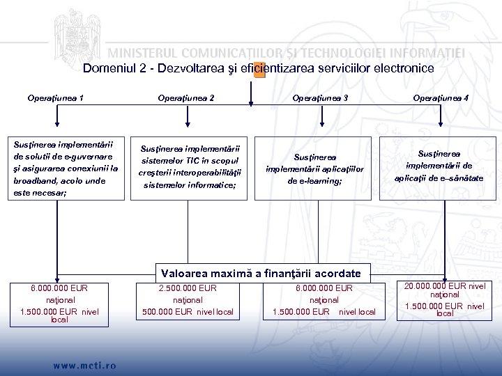 Domeniul 2 - Dezvoltarea şi eficientizarea serviciilor electronice Operaţiunea 1 Susţinerea implementării de solutii