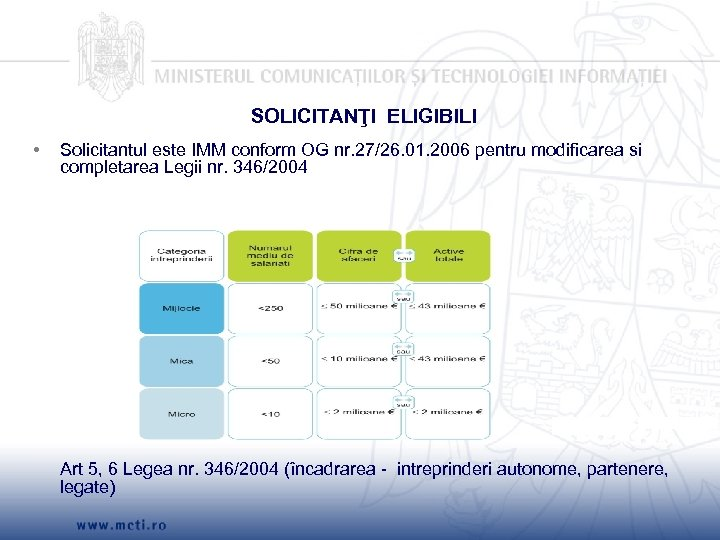 SOLICITANŢI ELIGIBILI • Solicitantul este IMM conform OG nr. 27/26. 01. 2006 pentru modificarea