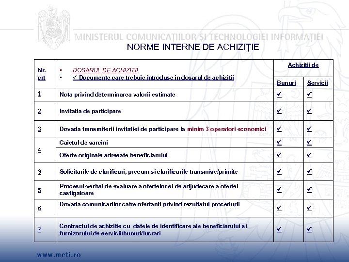 NORME INTERNE DE ACHIZIŢIE Nr. crt • • 1 DOSARUL DE ACHIZITII Documente care