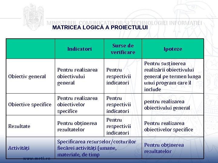 MATRICEA LOGICĂ A PROIECTULUI Indicatori Surse de verificare Ipoteze Obiectiv general Pentru realizarea obiectivului
