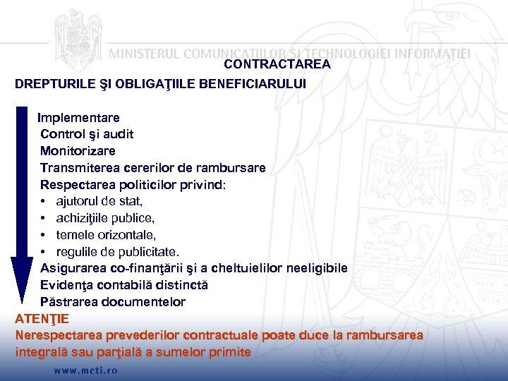 CONTRACTAREA DREPTURILE ŞI OBLIGAŢIILE BENEFICIARULUI Implementare Control şi audit Monitorizare Transmiterea cererilor de rambursare