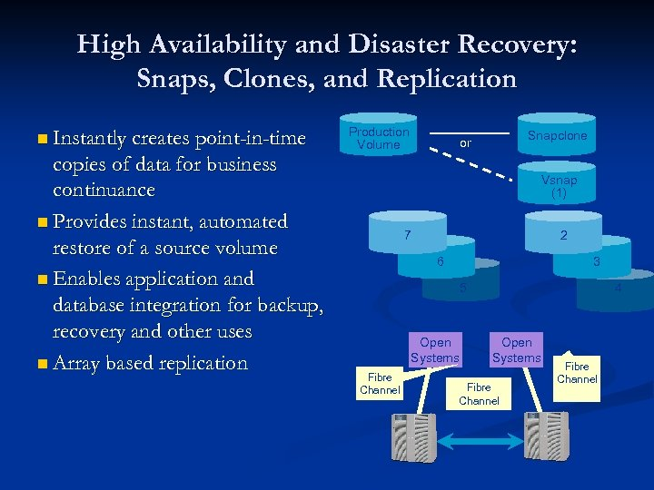 High Availability and Disaster Recovery: Snaps, Clones, and Replication n Instantly creates point-in-time copies