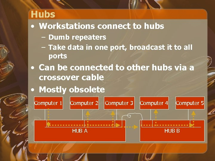 Hubs • Workstations connect to hubs – Dumb repeaters – Take data in one