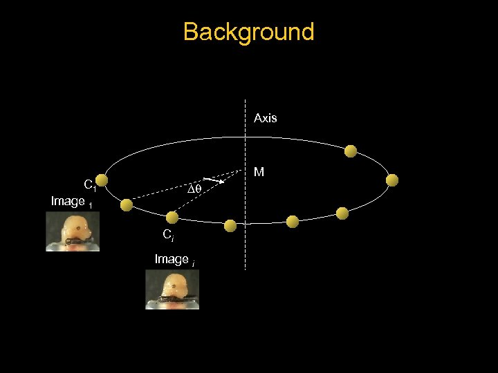 Background • 3 D geometry and turn-table Axis M C 1 Image 1 Ci
