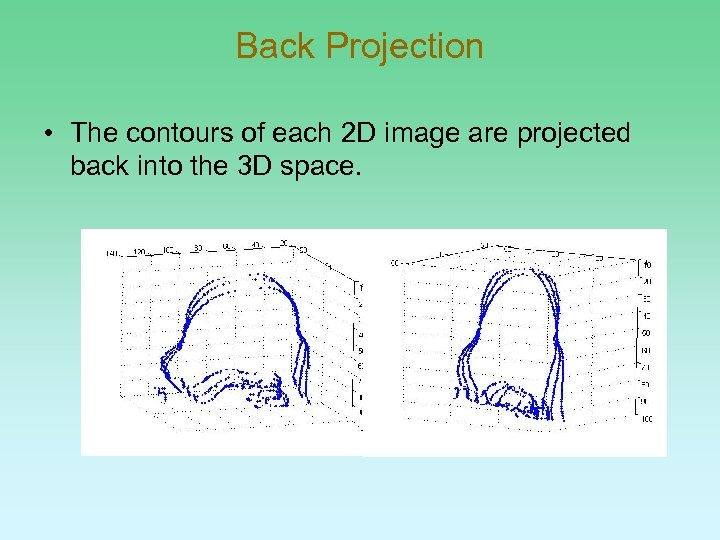 Back Projection • The contours of each 2 D image are projected back into