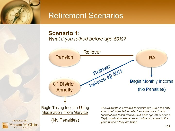 Retirement Scenarios Scenario 1: What if you retired before age 59½? Pension Rollover 8