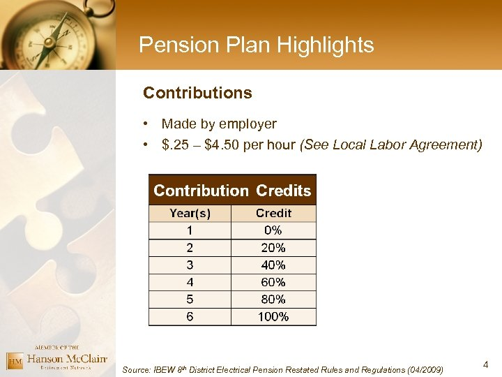 Pension Plan Highlights Contributions • Made by employer • $. 25 – $4. 50