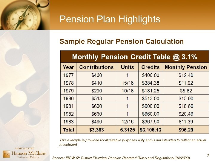 Pension Plan Highlights Sample Regular Pension Calculation This example is provided for illustrative purposes