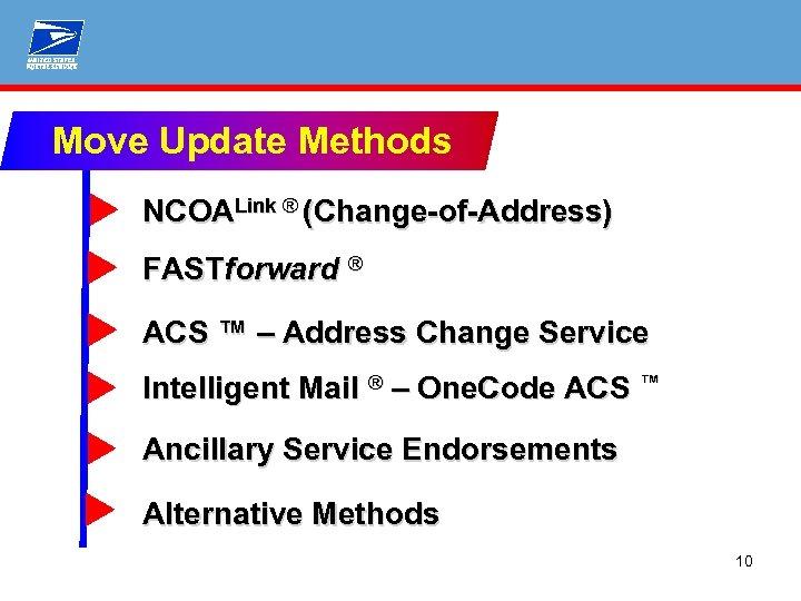 Move Update Methods NCOALink ® (Change-of-Address) FASTforward ® ACS ™ – Address Change Service