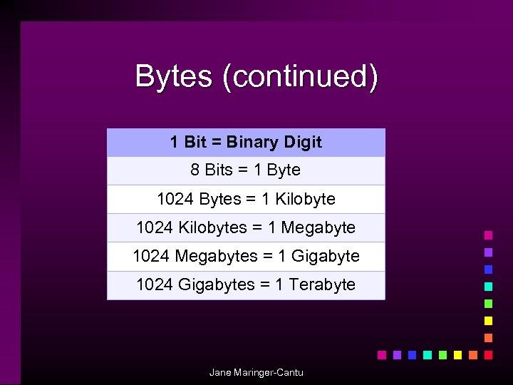 Bytes (continued) 1 Bit = Binary Digit 8 Bits = 1 Byte 1024 Bytes