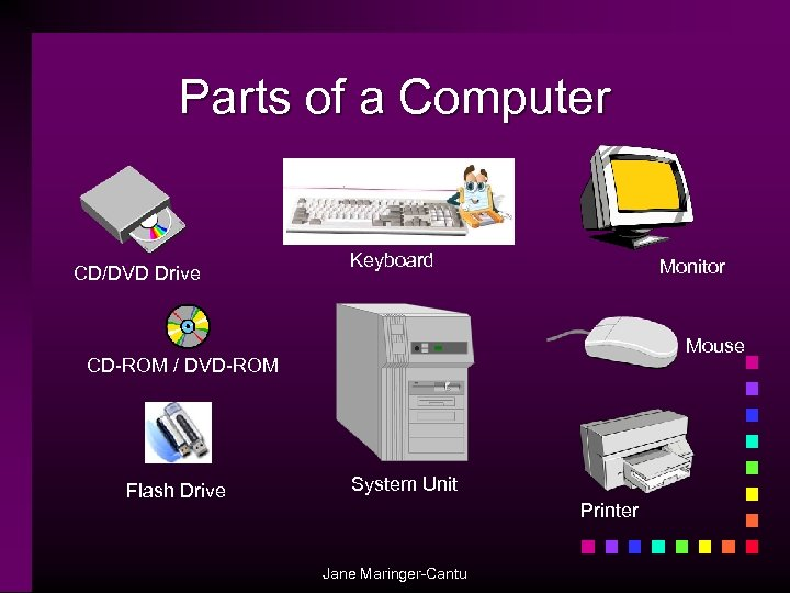 Parts of a Computer CD/DVD Drive Keyboard Monitor Mouse CD-ROM / DVD-ROM Flash Drive