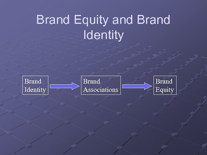 Brand Equity and Brand Identity Brand Associations Brand Equity
