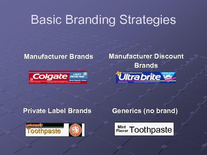 Basic Branding Strategies Manufacturer Brands Manufacturer Discount Brands Private Label Brands Generics (no brand)