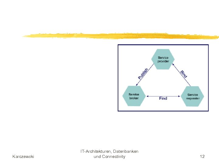 Karczewski IT-Architekturen, Datenbanken und Connectivity 12