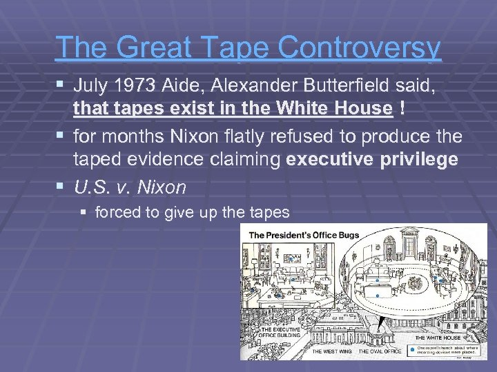 The Great Tape Controversy § July 1973 Aide, Alexander Butterfield said, that tapes exist
