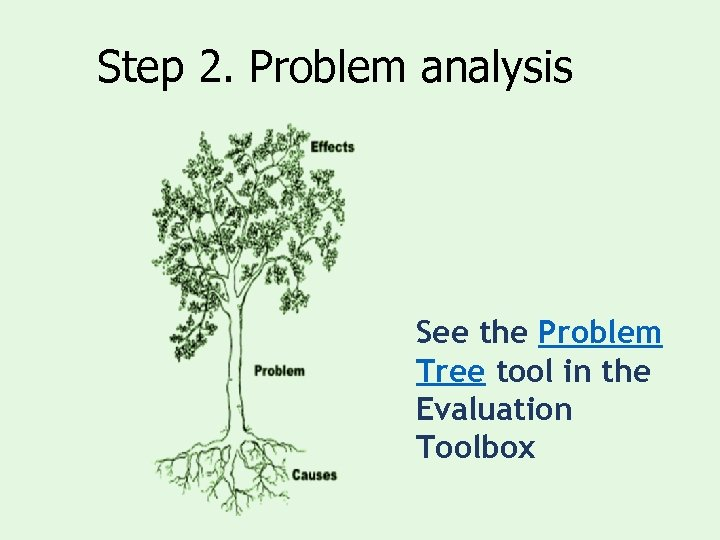 Step 2. Problem analysis See the Problem Tree tool in the Evaluation Toolbox