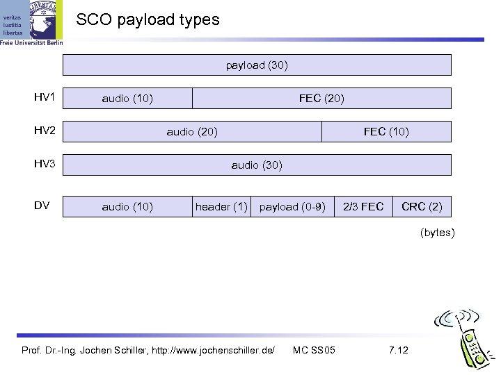 SCO payload types payload (30) HV 1 audio (10) HV 2 audio (20) HV