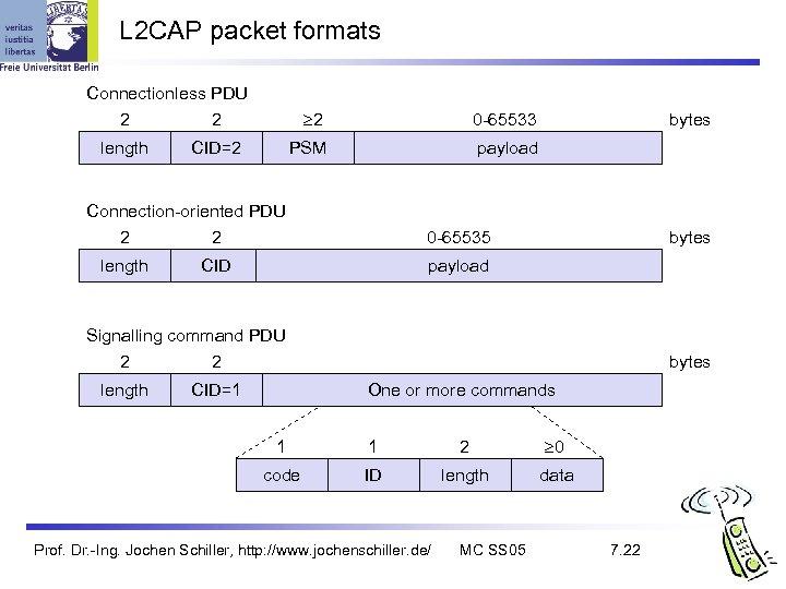 L 2 CAP packet formats Connectionless PDU 2 2 length 2 PSM CID=2 0