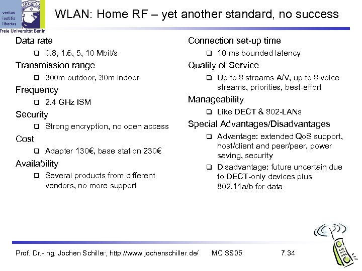 WLAN: Home RF – yet another standard, no success Data rate q 0. 8,
