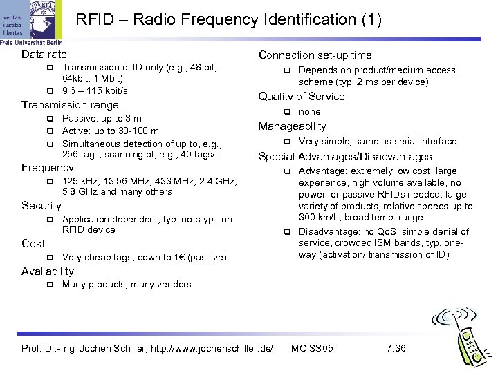 RFID – Radio Frequency Identification (1) Data rate Transmission of ID only (e. g.