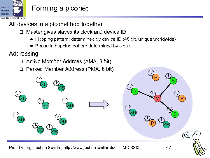 Forming a piconet All devices in a piconet hop together q Master gives slaves