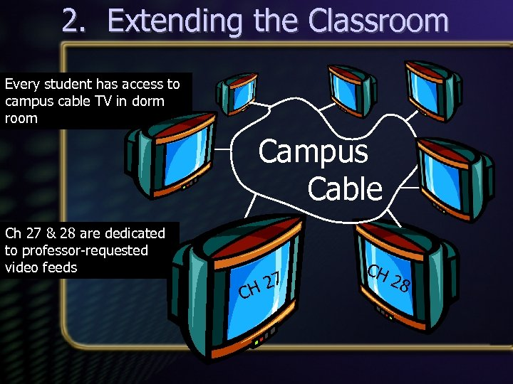 2. Extending the Classroom Every student has access to campus cable TV in dorm