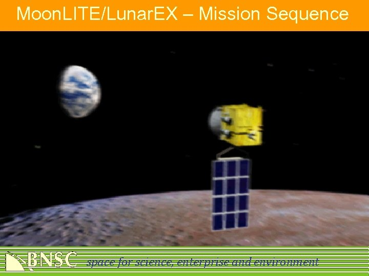 Moon. LITE/Lunar. EX – Mission Sequence • Launch & cruise phase • Deployment &