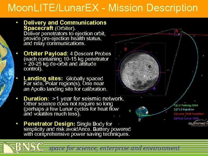 Moon. LITE/Lunar. EX - Mission Description • Delivery and Communications Spacecraft (Orbiter). Deliver penetrators