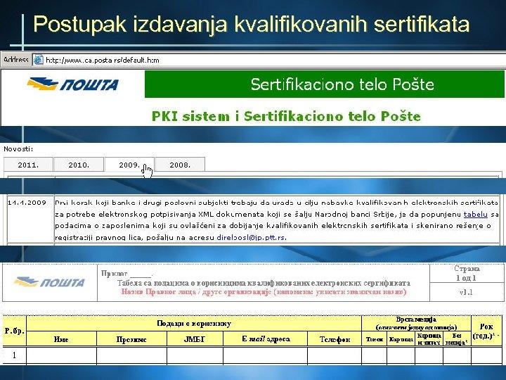 Postupak izdavanja kvalifikovanih sertifikata
