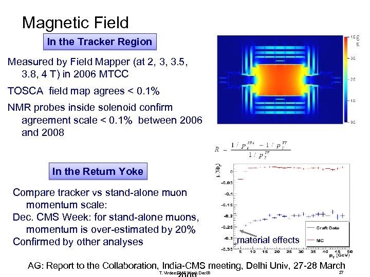 Magnetic Field In the Tracker Region Measured by Field Mapper (at 2, 3, 3.