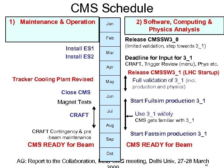 CMS Schedule 1) Maintenance & Operation Jan Feb Install ES 1 Install ES 2