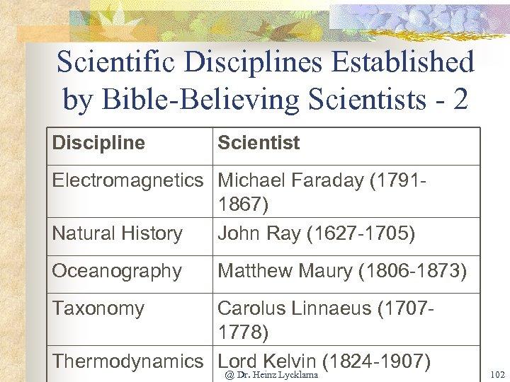 Scientific Disciplines Established by Bible-Believing Scientists - 2 Discipline Scientist Electromagnetics Michael Faraday (17911867)