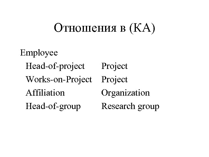 Отношения в (КА) Employee Head-of-project Works-on-Project Affiliation Head-of-group Project Organization Research group