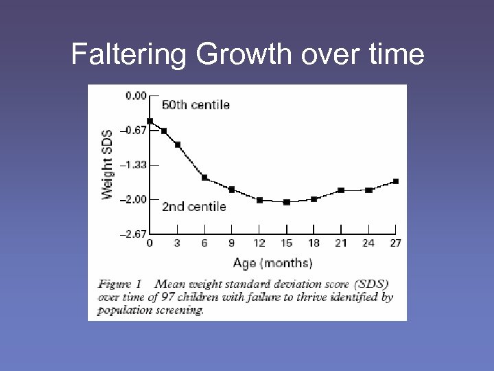 Faltering Growth over time