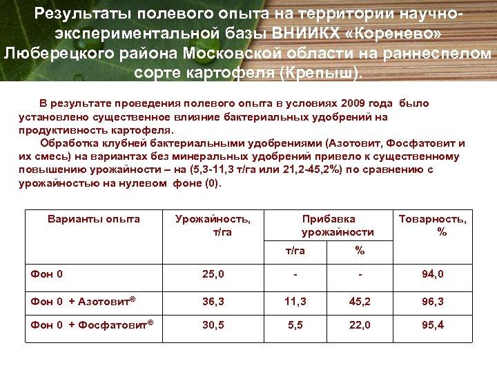 Результаты полевого опыта на территории научноэкспериментальной базы ВНИИКХ «Коренево» Люберецкого района Московской области на