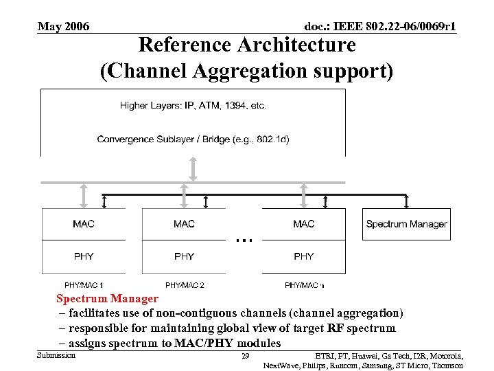 May 2006 doc. : IEEE 802. 22 -06/0069 r 1 Reference Architecture (Channel Aggregation
