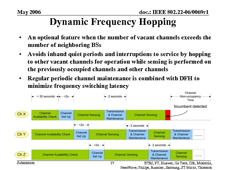 May 2006 doc. : IEEE 802. 22 -06/0069 r 1 Dynamic Frequency Hopping •