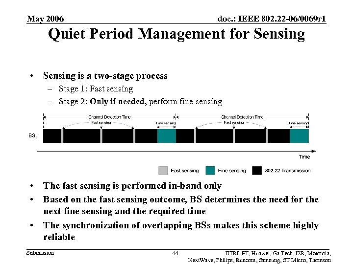 May 2006 doc. : IEEE 802. 22 -06/0069 r 1 Quiet Period Management for