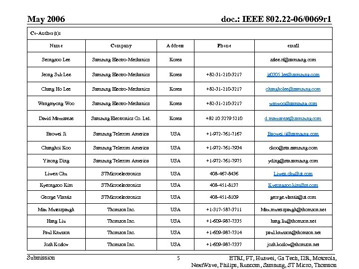 May 2006 doc. : IEEE 802. 22 -06/0069 r 1 Co-Author(s): Name Company Address