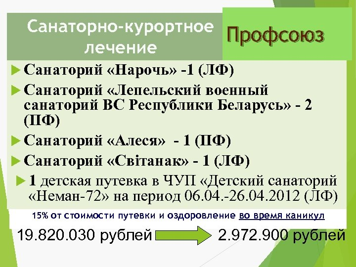Санаторно-курортное Профсоюз лечение Санаторий «Нарочь» -1 (ЛФ) Санаторий «Лепельский военный санаторий ВС Республики Беларусь»