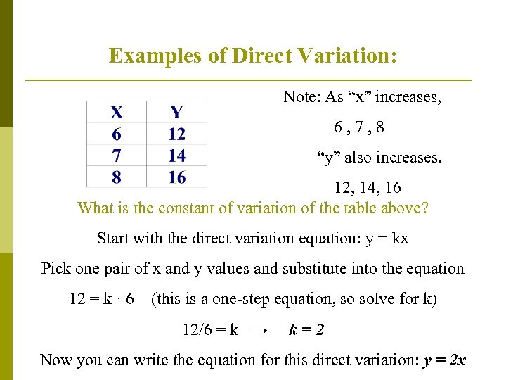 "Examples of Direct Variation: Note: As ""x"" increases, 6, 7, 8 ""y"" also increases."
