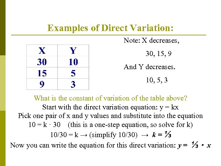 Examples of Direct Variation: Note: X decreases, 30, 15, 9 And Y decreases. 10,