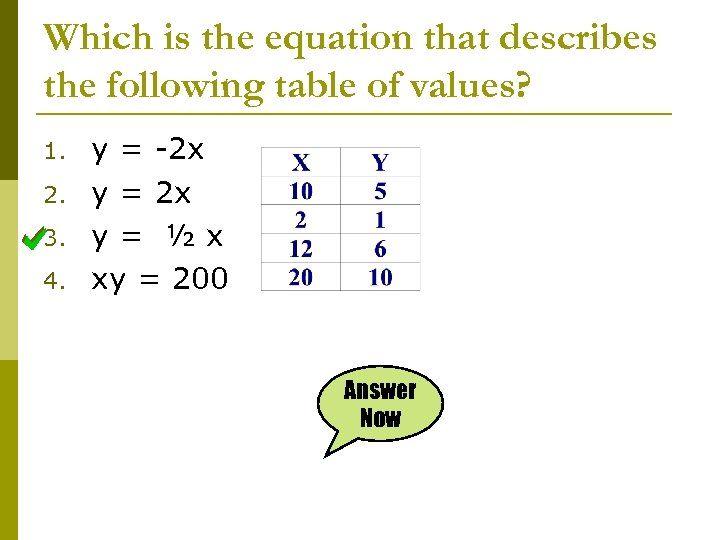 Which is the equation that describes the following table of values? 1. 2. 3.
