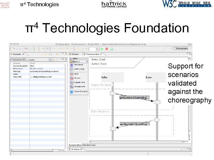 π4 Technologies Foundation Support for scenarios validated against the choreography