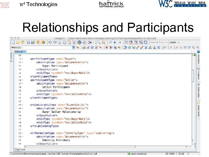 π4 Technologies Relationships and Participants