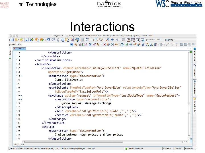 π4 Technologies Interactions