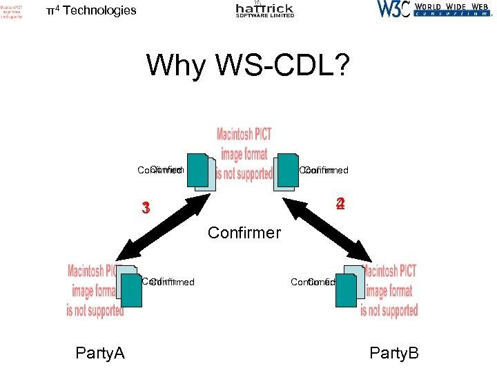 π4 Technologies Why WS-CDL? Confirmed 4 2 3 1 Confirmer Confirmed Party. A Confirmed