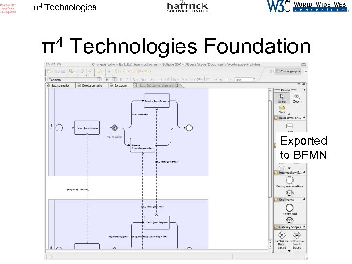 π4 Technologies Foundation Exported to BPMN